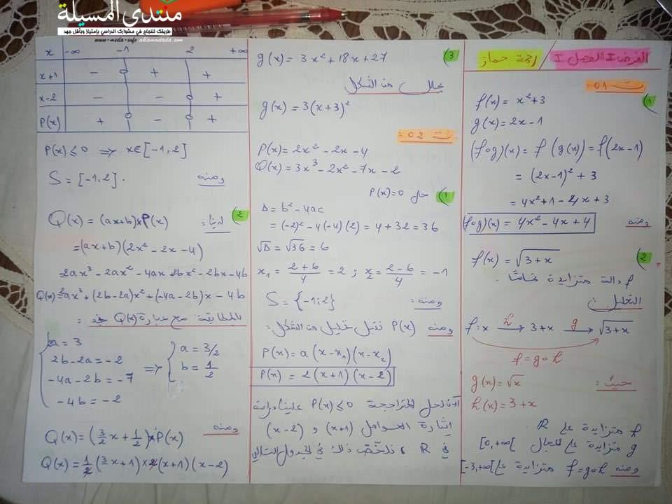 حل نموذجي لفرض للثلاثي الاول في رياضيات للسنة 2 ثانوي  0210