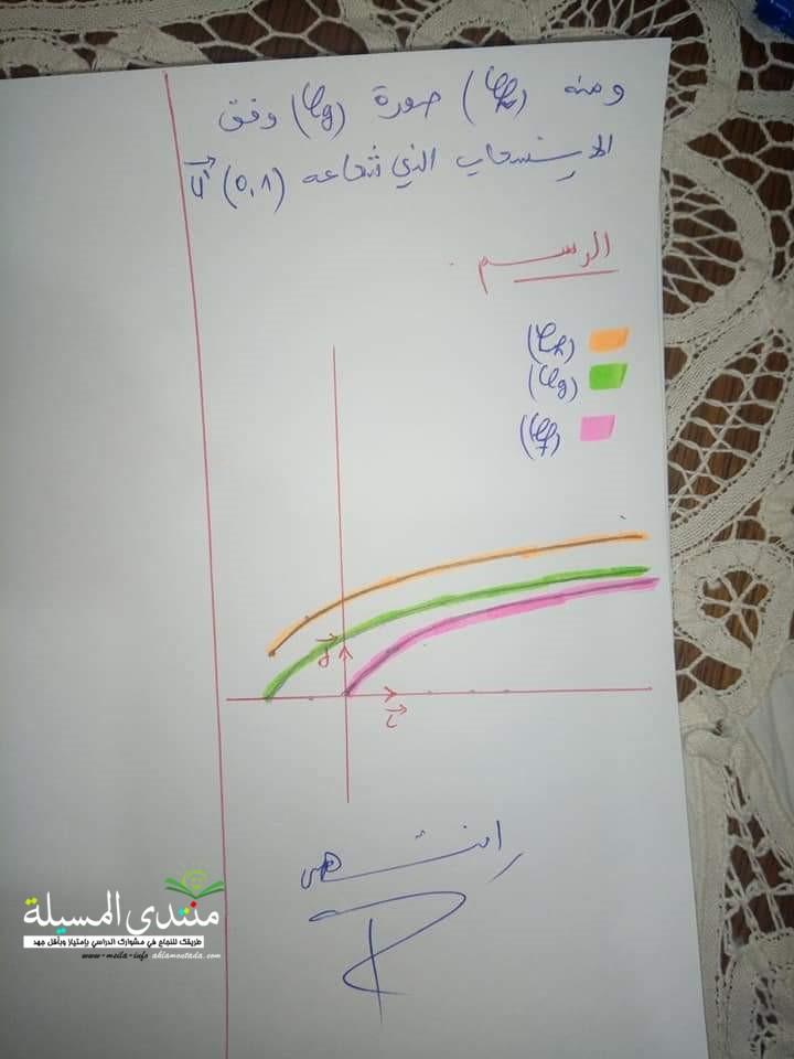 حل نموذجي لفرض للثلاثي الاول في رياضيات للسنة 2 ثانوي  0410