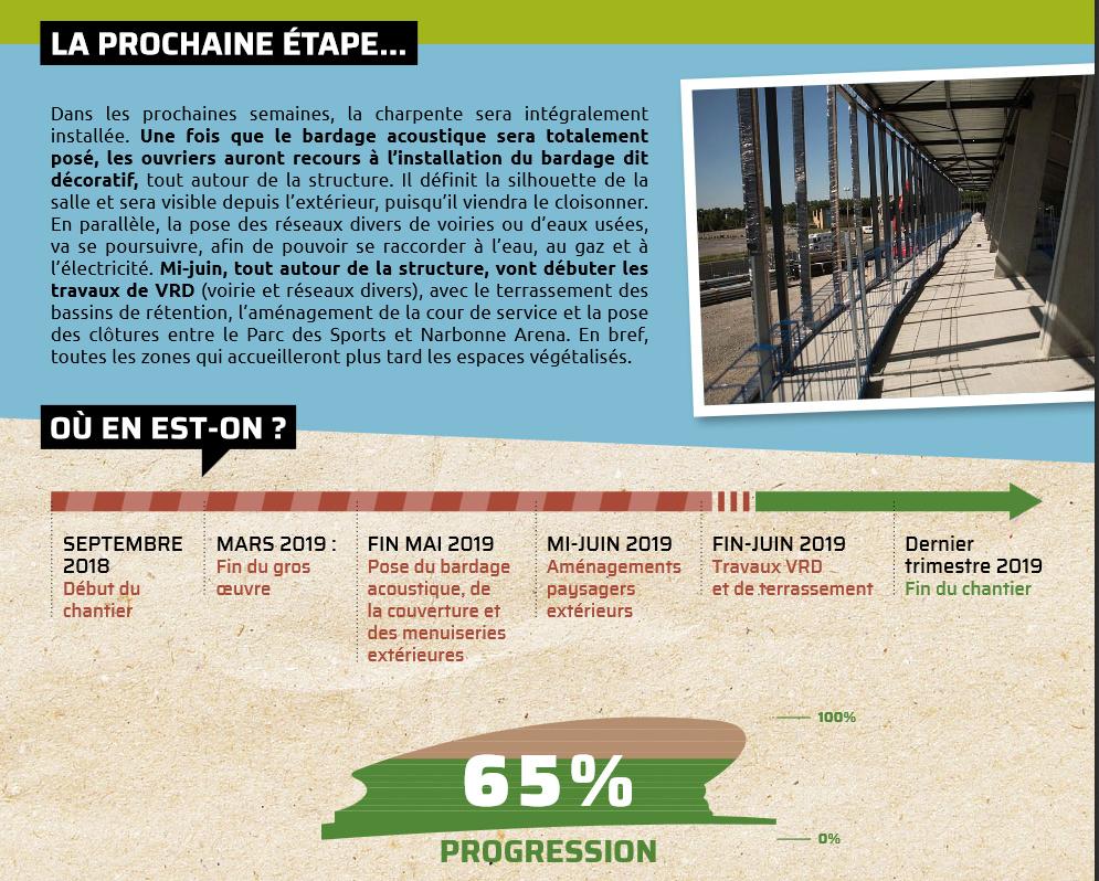La nouvelle salle du Narbonne Volley - Page 2 Arena_12