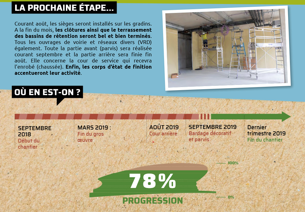La nouvelle salle du Narbonne Volley - Page 2 Arena_15