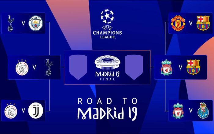Não vai ter mais sorteio na Champions; semifinais já estão definidas Liga_d10