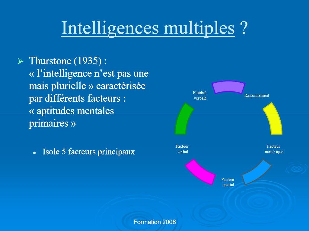 Qu'est-ce que l'intelligence ? - Page 3 Intell10