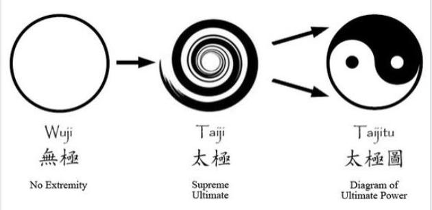 J'aime la synergie spirituelle - Page 19 Wuji10