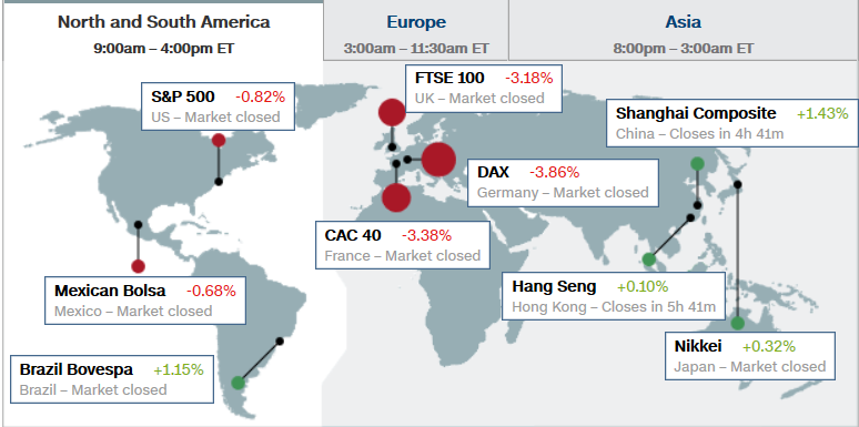 Global Stock Market Movement - Page 2 Cnn-310