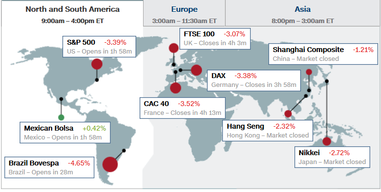 Global Stock Market Movement - Page 2 Cnn-510