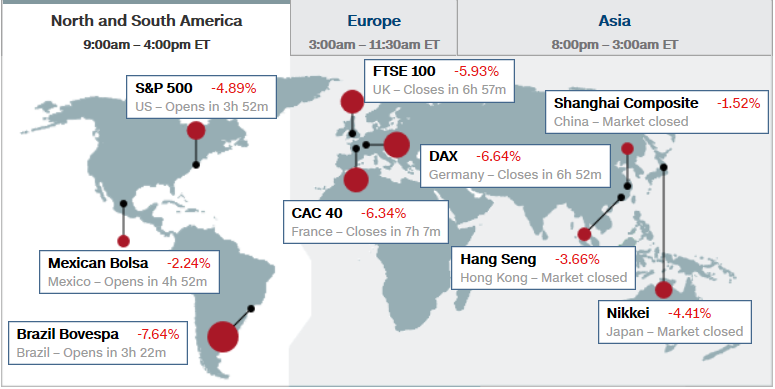 Global Stock Market Movement - Page 3 Cnn1310