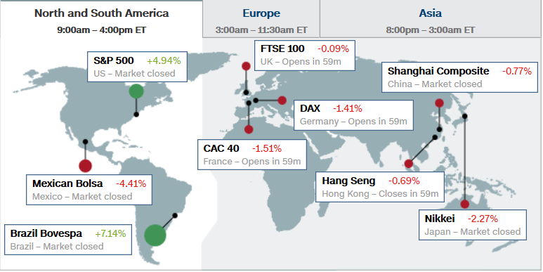 Global Stock Market Movement - Page 2 Cnn1710
