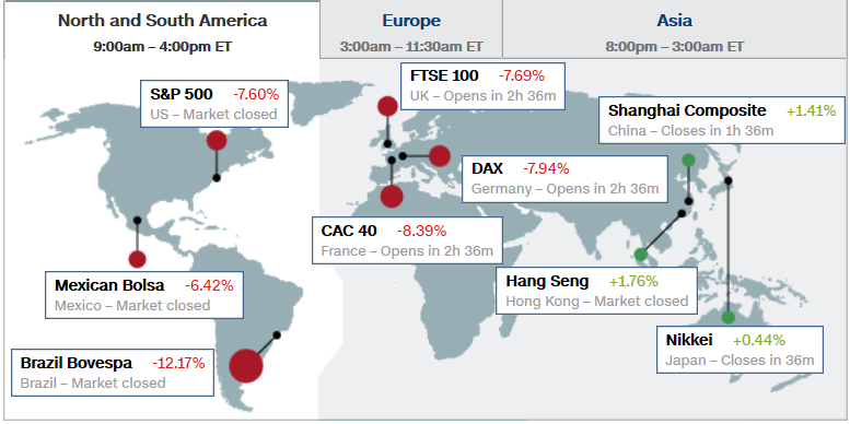 Global Stock Market Movement - Page 2 Cnn210
