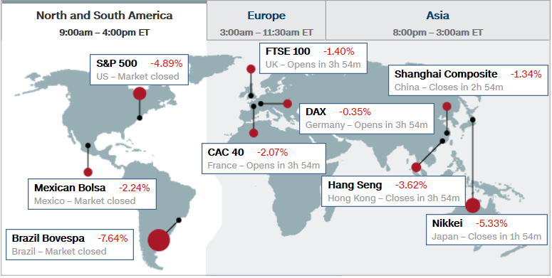 Global Stock Market Movement - Page 3 Cnn211