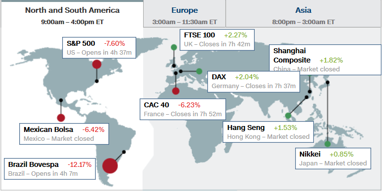 Global Stock Market Movement - Page 2 Cnn310