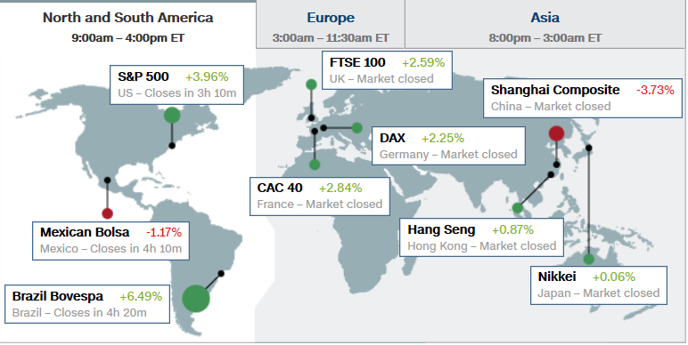 Global Stock Market Movement - Page 4 Cnn810