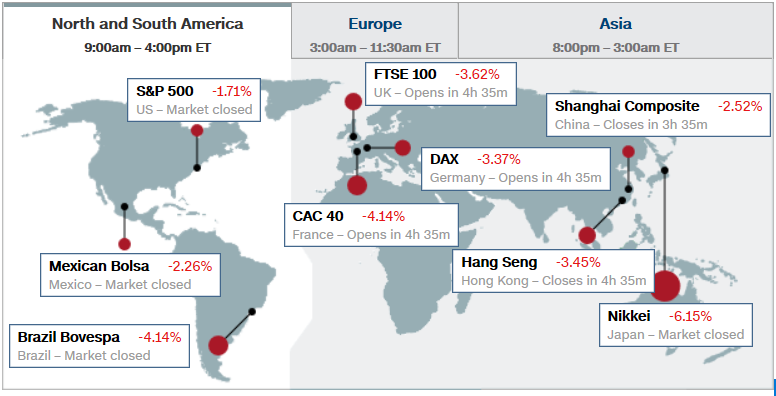 Global Stock Market Movement - Page 2 Cnn_111