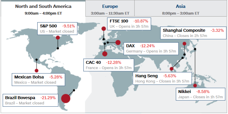 Global Stock Market Movement - Page 3 Cnn_1310