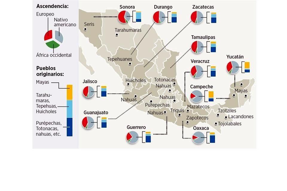MÉXICO - Etnografía, cultura y mestizaje - Página 6 13173610