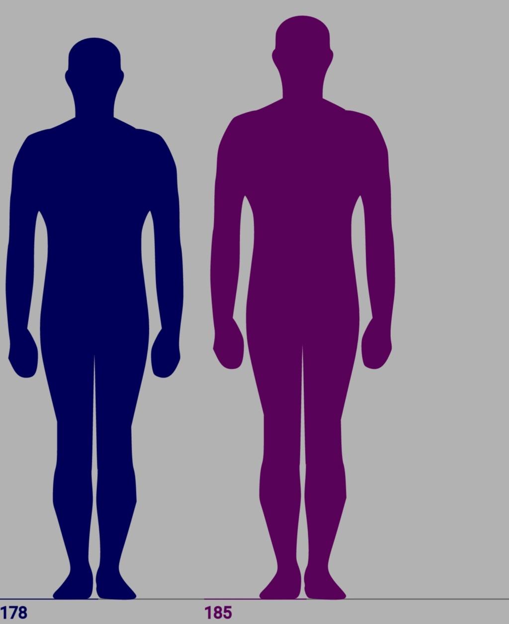 ¿Mides  1'76/1'77 m? Estos son los lugares donde eres alto - Página 4 20210147