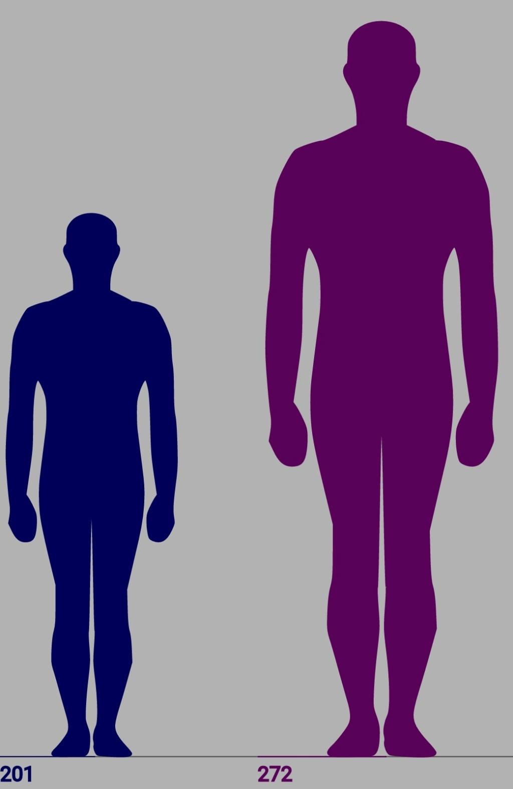 ¿Cuánto mide Robert Wadlow? - Altura - Real height - Página 2 Screen13