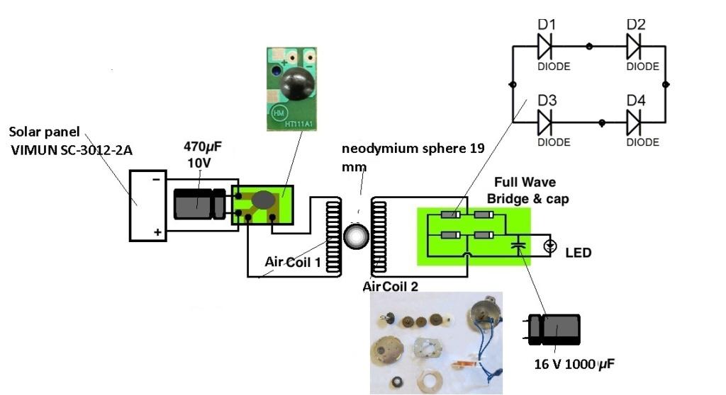 Motor electric alimentat cu 67 miliwati ( cu un mic panou solar de la un calculator de birou )  Low_co10