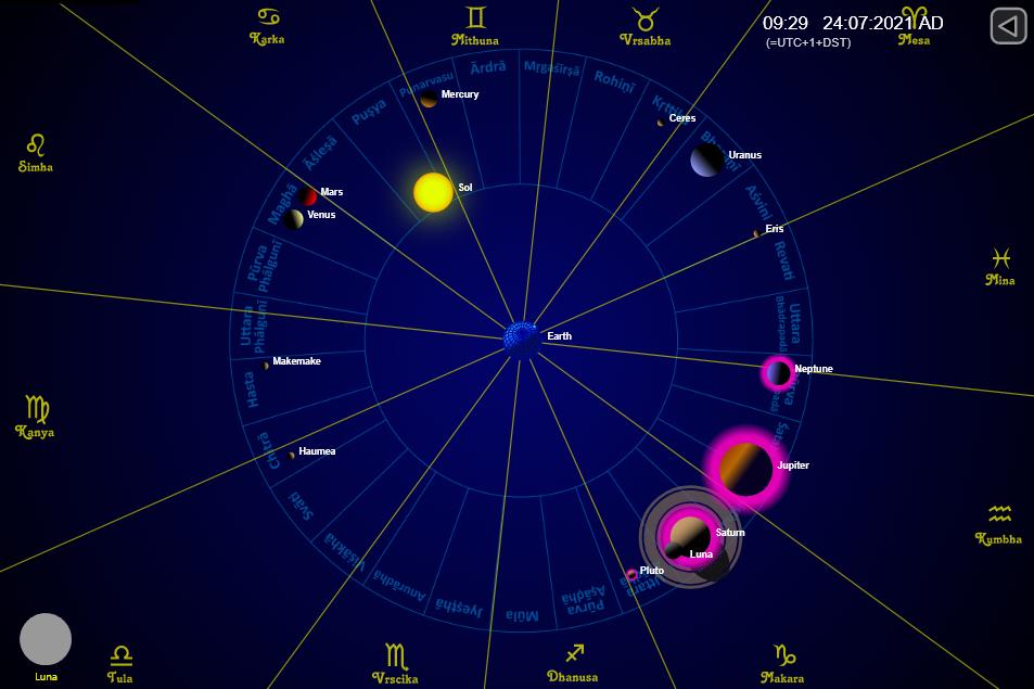பொது அறிவு - அறிவியல் விளக்கம் (தொடர்) Planet12