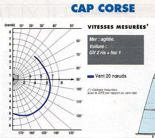 Polaire du Cap-Corse Polair11