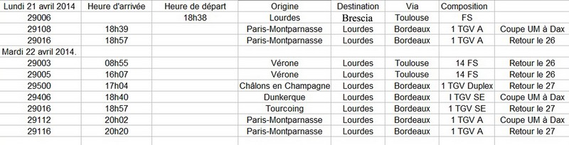 2014-04-21 a 2014-04-22 / Pèlerins pour les 21 et 22 avril 2014. Pel-ld12
