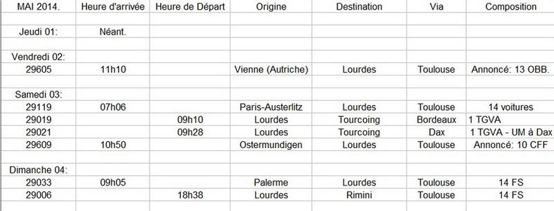 2014-05-04 / Pèlerins du 01 au 04 mai 2014. Pel-ld13