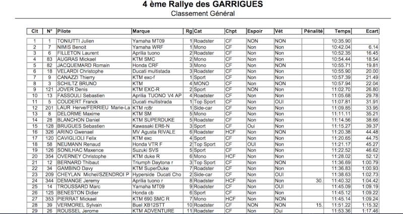 Planning rallyes moto 2014 Vermo  - Page 4 Captur15
