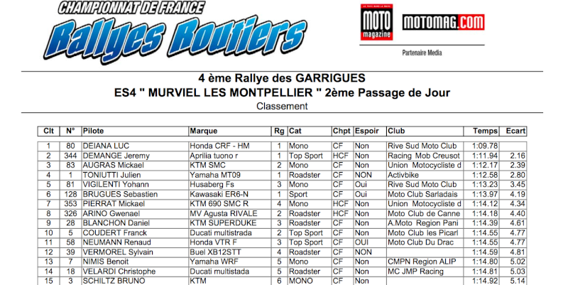 Planning rallyes moto 2014 Vermo  - Page 4 Sans_t10