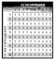 A propos du Combat. Tablec10
