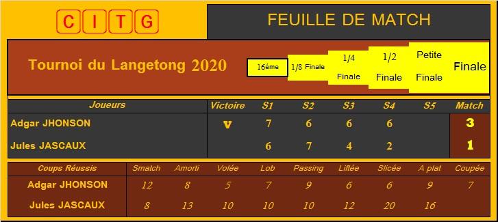 Tournoi du Langetong - Page 4 1-1410