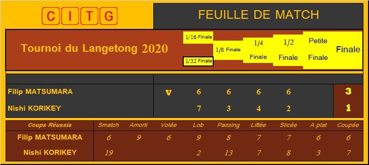 Tournoi du Langetong - Page 2 1-210