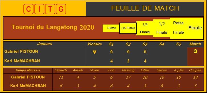 Tournoi du Langetong - Page 4 1-2110