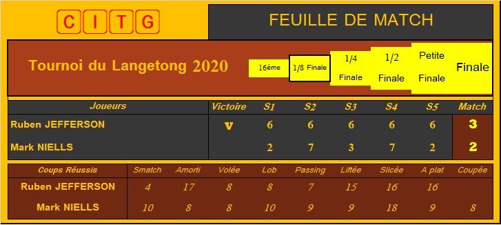 Tournoi du Langetong - Page 4 1-2210