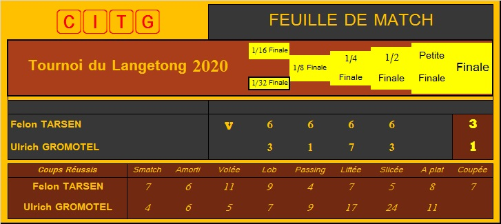 Tournoi du Langetong - Page 2 1-410