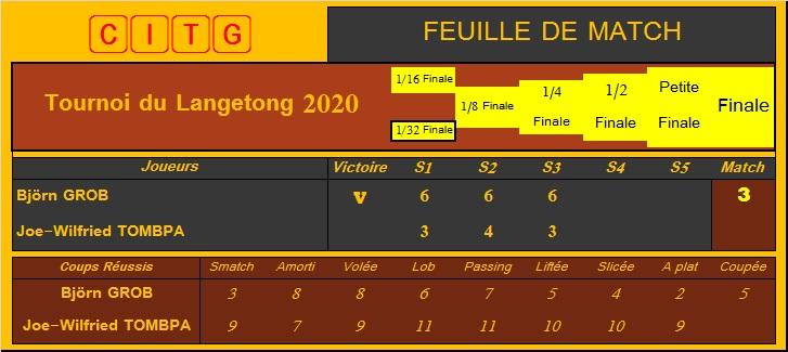Tournoi du Langetong - Page 3 1-510