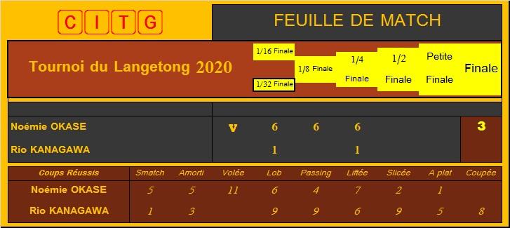 Tournoi du Langetong - Page 2 2-110