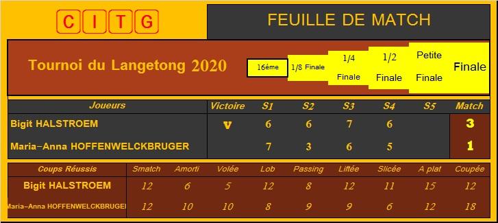 Tournoi du Langetong - Page 3 2-1110
