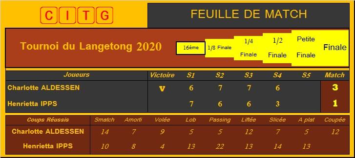 Tournoi du Langetong - Page 4 2-1410