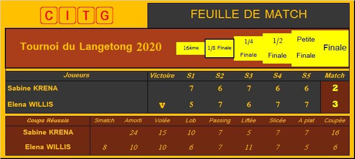 Tournoi du Langetong - Page 4 2-2010