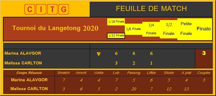 Tournoi du Langetong - Page 2 2-210