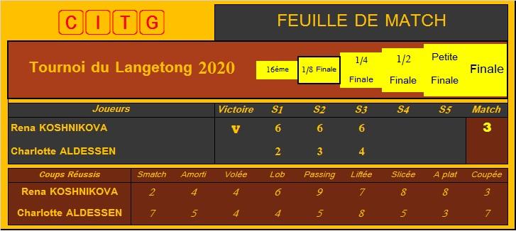 Tournoi du Langetong - Page 4 2-2310