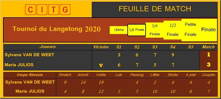 Tournoi du Langetong - Page 4 2-2410