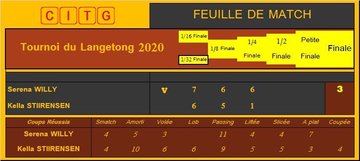Tournoi du Langetong - Page 2 2-410