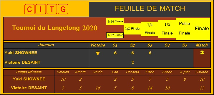 Tournoi du Langetong - Page 3 2-510