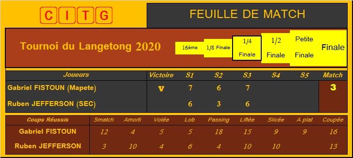 Tournoi du Langetong - Page 5 Fistou10