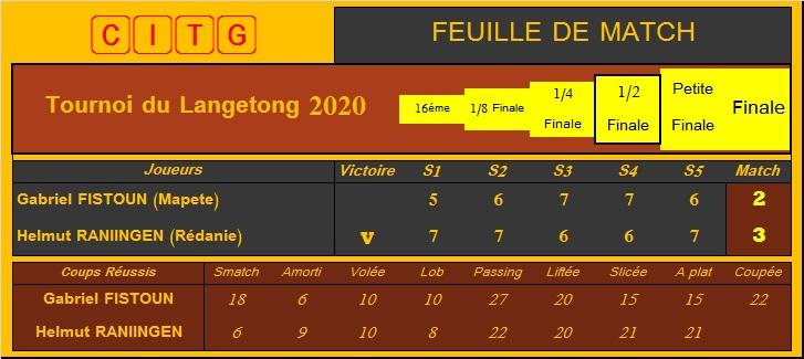Tournoi du Langetong - Page 5 Fistou11