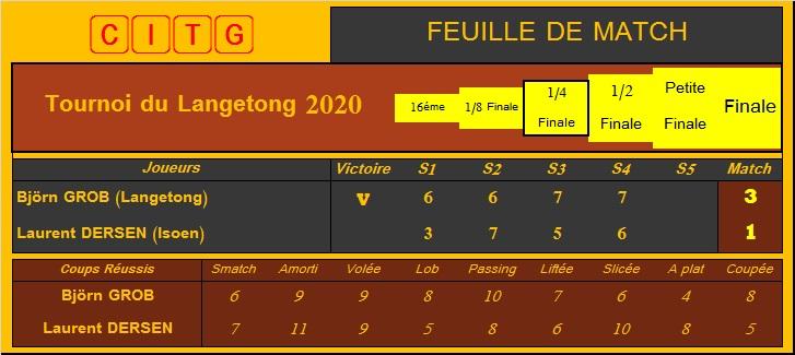 Tournoi du Langetong - Page 5 Grob_d11