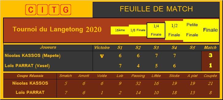 Tournoi du Langetong - Page 5 Kassos12