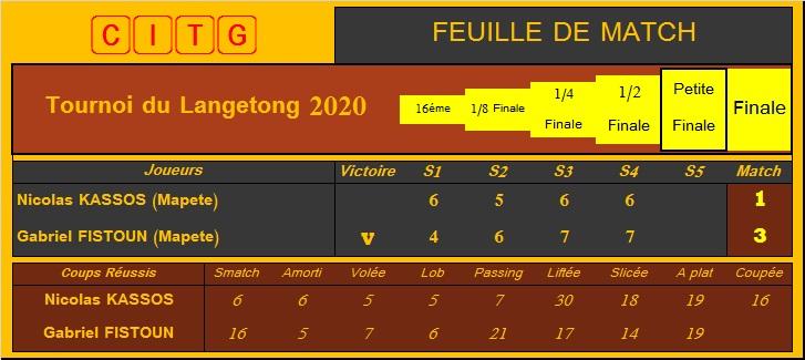 Tournoi du Langetong - Page 5 Kassos14