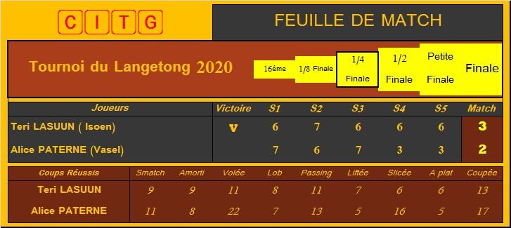 Tournoi du Langetong - Page 5 Lasuun11