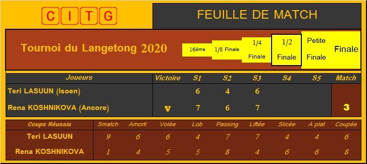 Tournoi du Langetong - Page 5 Lasuun12